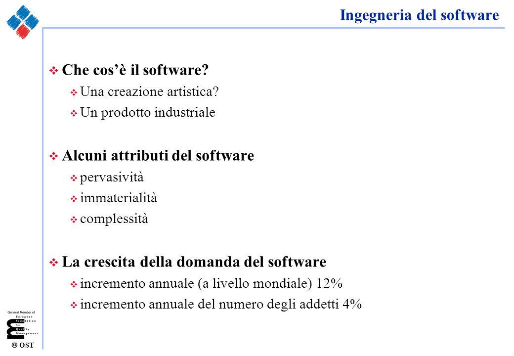 Ingegneria del software
