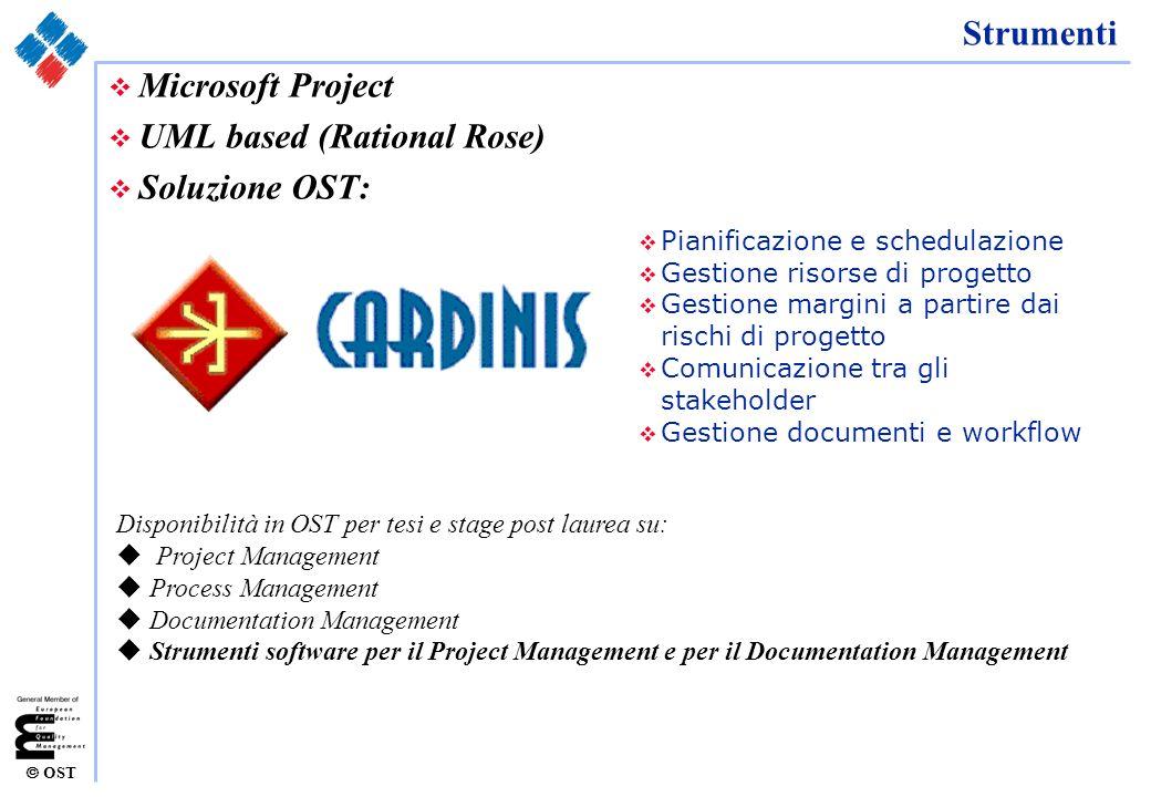 UML based (Rational Rose) Soluzione OST: