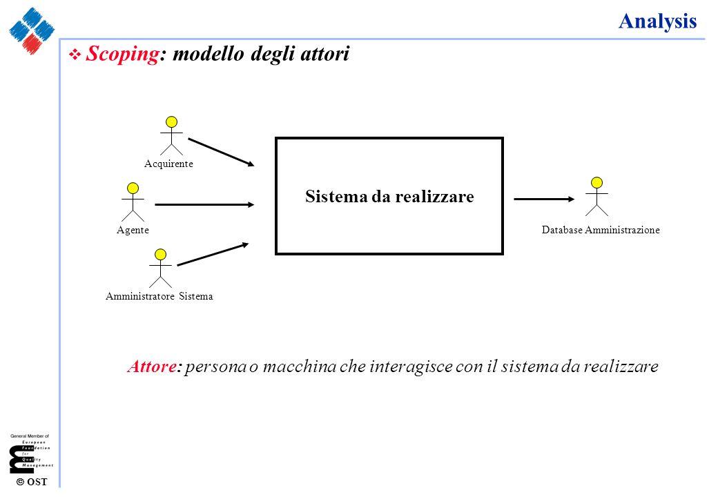 Scoping: modello degli attori