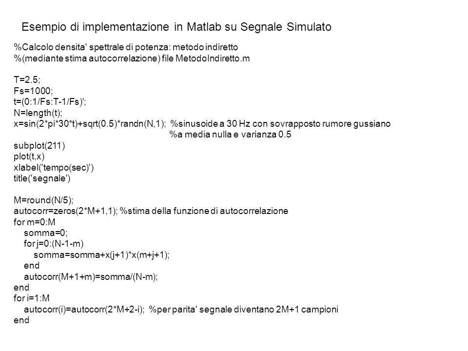 Esempio di implementazione in Matlab su Segnale Simulato