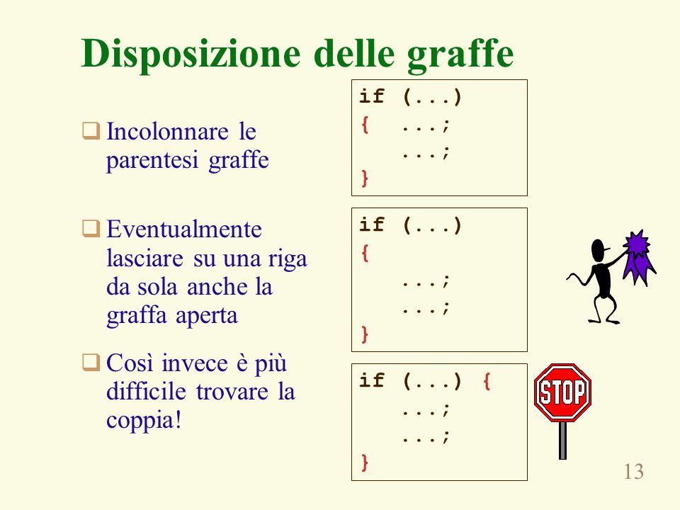 Disposizione delle graffe