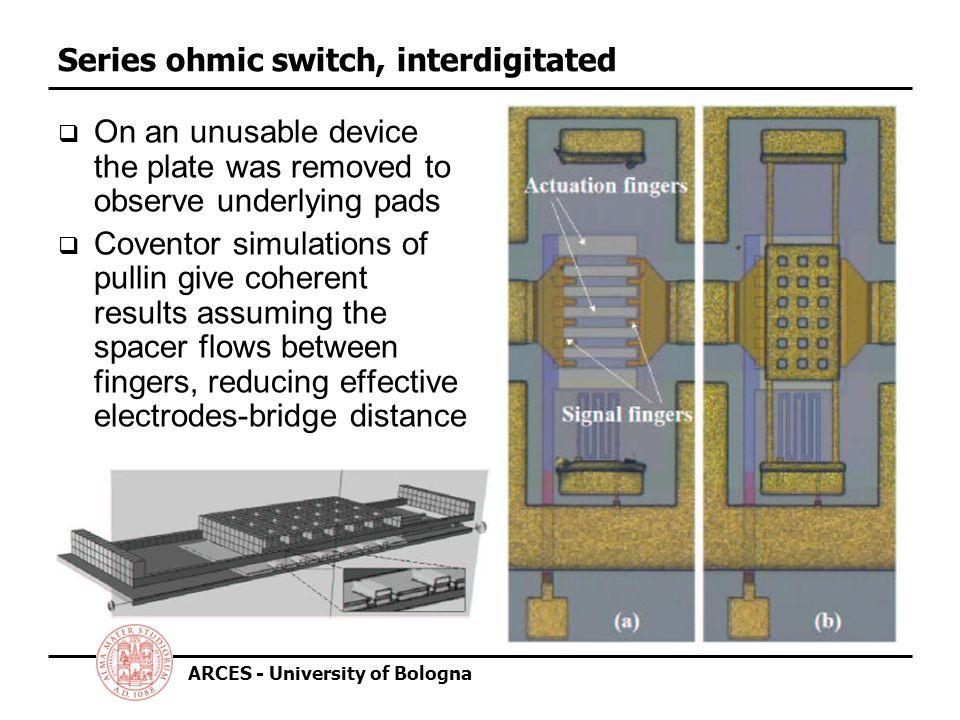 Series ohmic switch, interdigitated