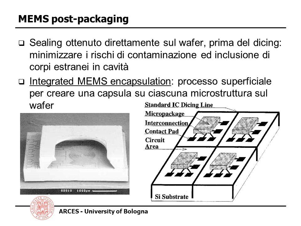 MEMS post-packaging