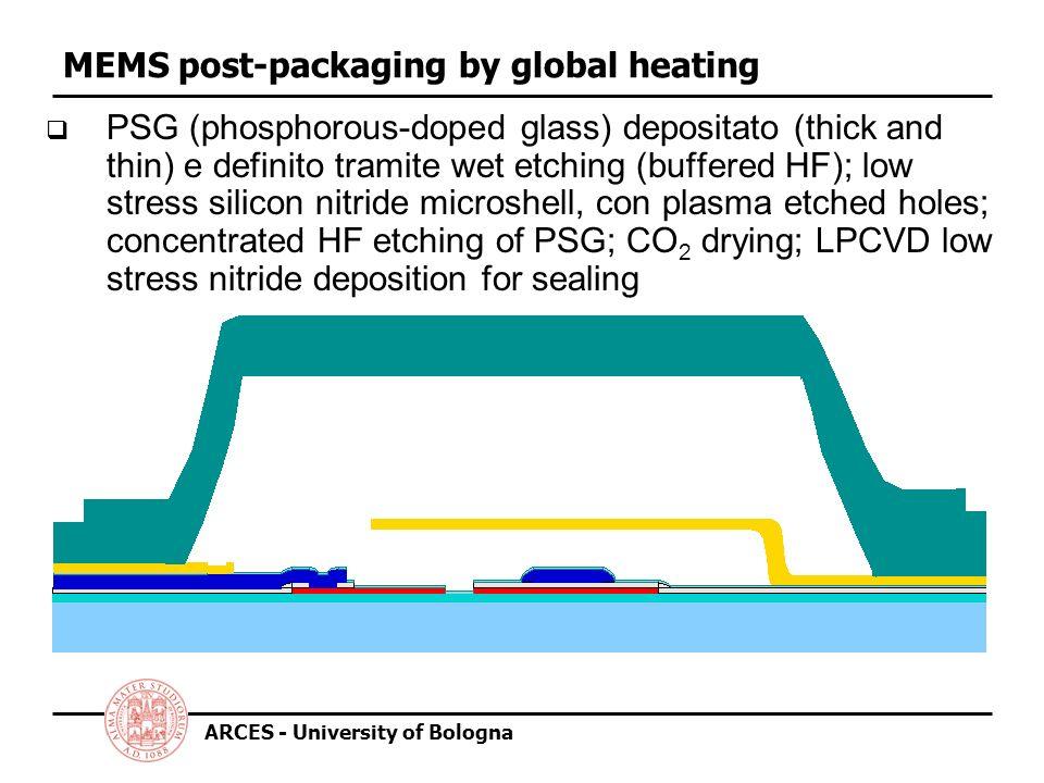 MEMS post-packaging by global heating