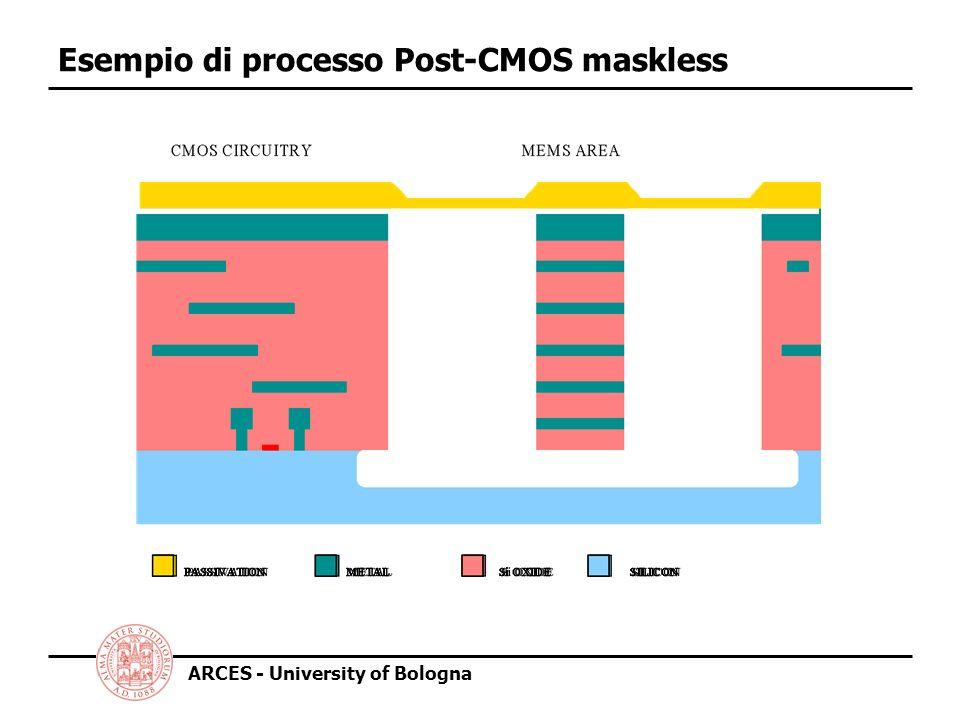 Esempio di processo Post-CMOS maskless