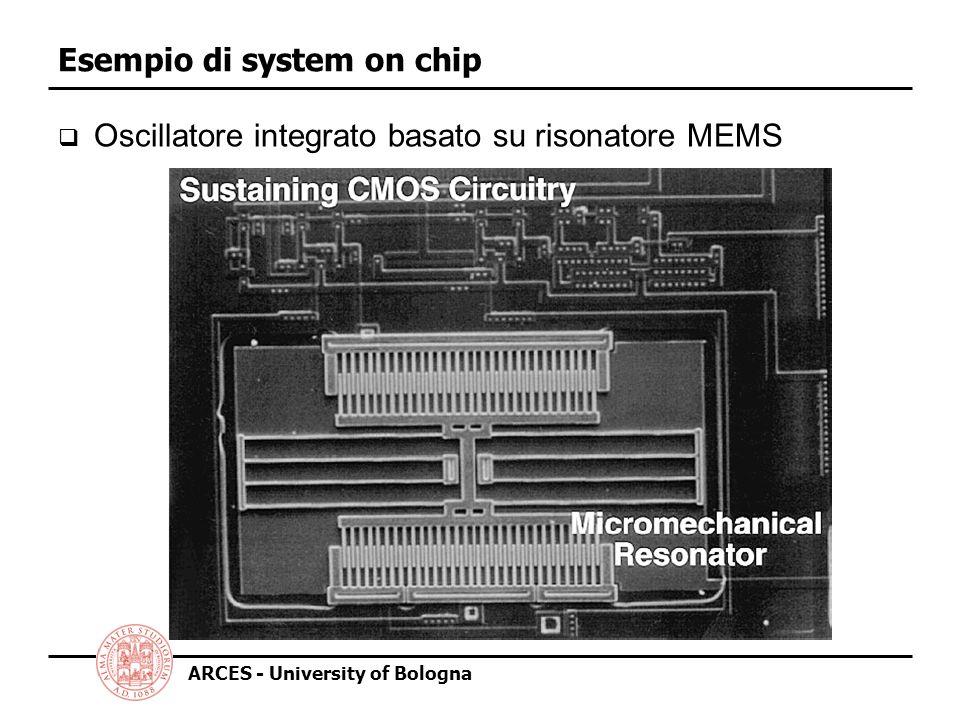 Esempio di system on chip