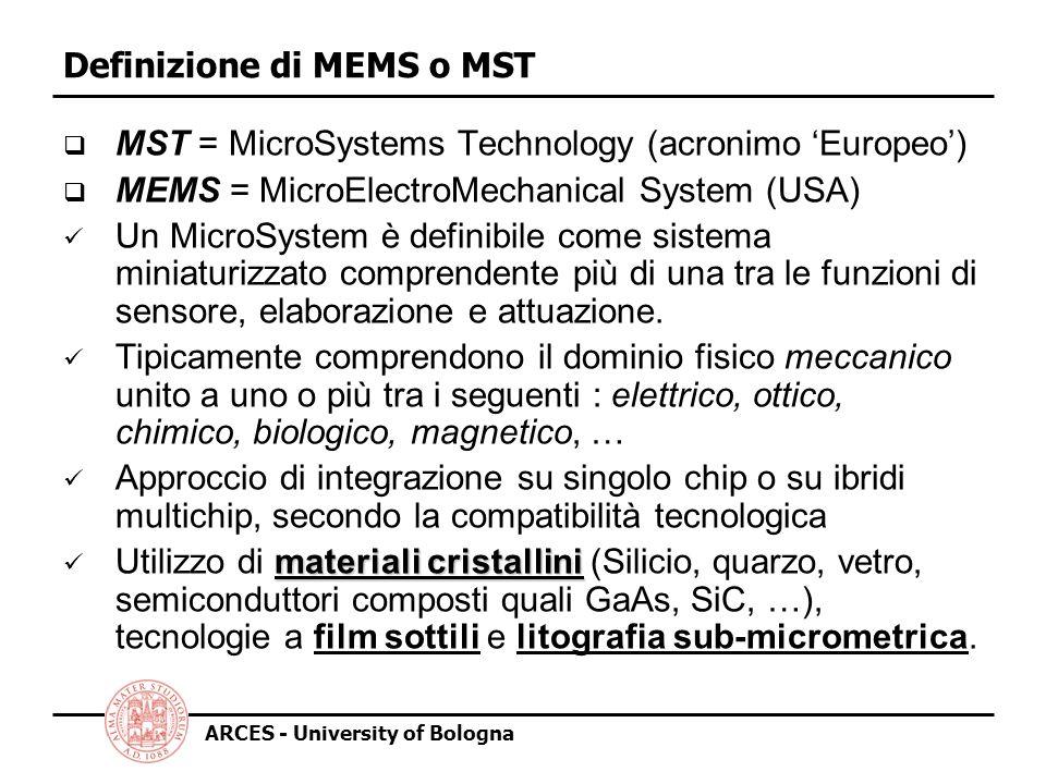 Definizione di MEMS o MST