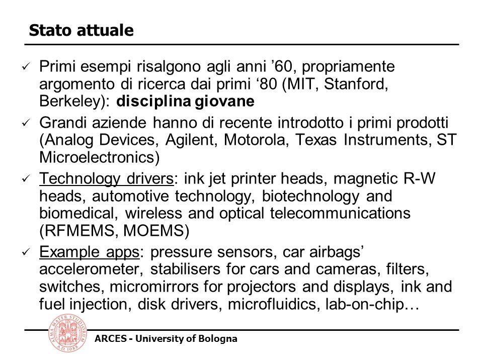 Stato attuale Primi esempi risalgono agli anni '60, propriamente argomento di ricerca dai primi '80 (MIT, Stanford, Berkeley): disciplina giovane.