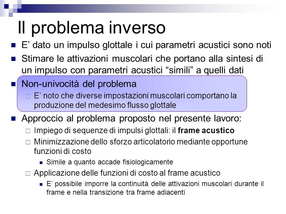 Il problema inverso E' dato un impulso glottale i cui parametri acustici sono noti.