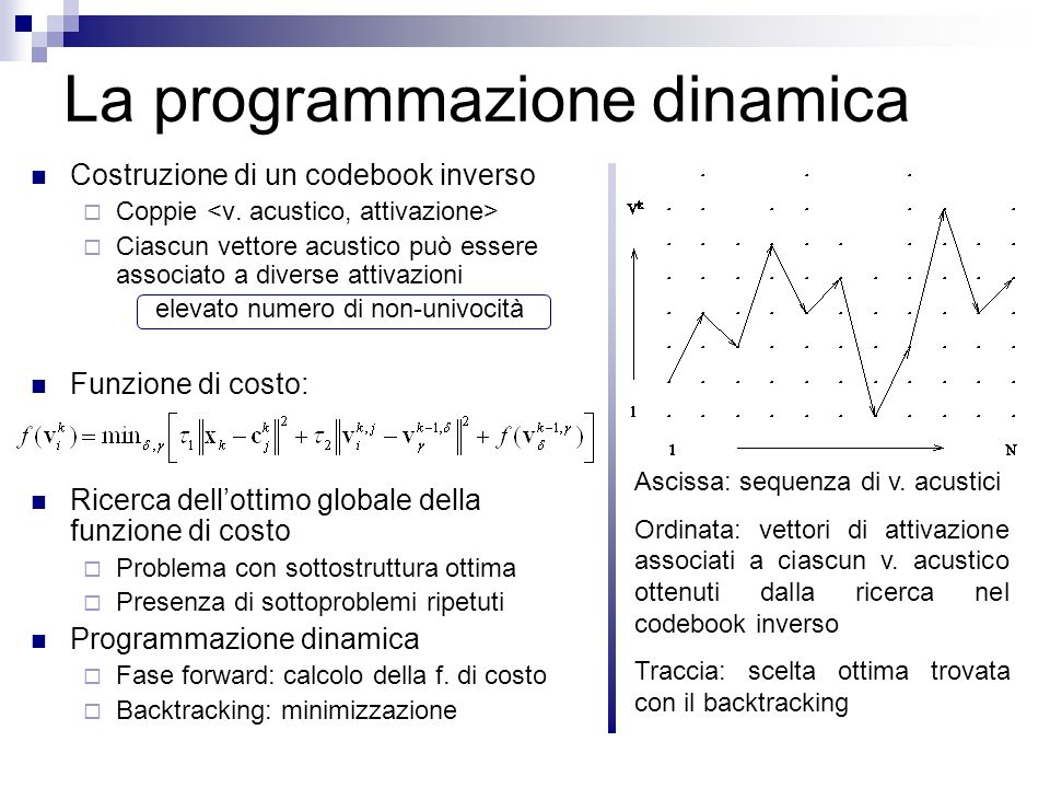 La programmazione dinamica