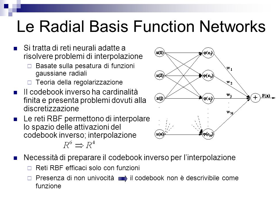 Le Radial Basis Function Networks