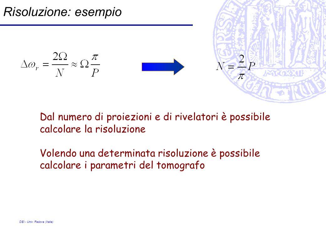 Risoluzione: esempio Dal numero di proiezioni e di rivelatori è possibile calcolare la risoluzione.