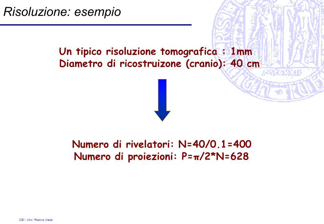 Numero di rivelatori: N=40/0.1=400 Numero di proiezioni: P=π/2*N=628