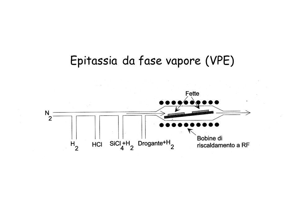 Epitassia da fase vapore (VPE)