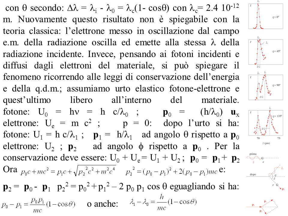 con  secondo:  = i - 0 = c(1- cos) con c= 2. 4 10-12 m