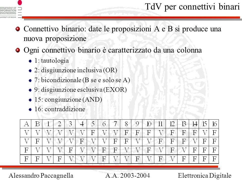 TdV per connettivi binari
