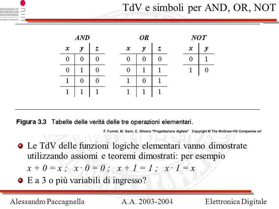TdV e simboli per AND, OR, NOT