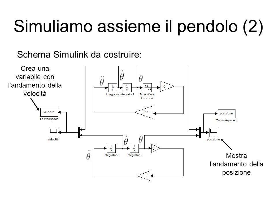 Simuliamo assieme il pendolo (2)