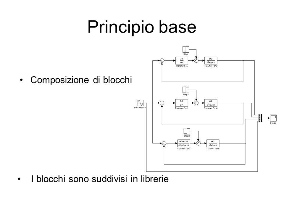 Principio base Composizione di blocchi