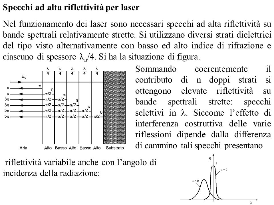 Specchi ad alta riflettività per laser