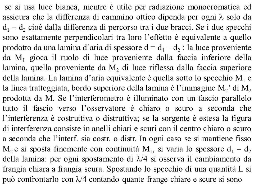 se si usa luce bianca, mentre è utile per radiazione monocromatica ed assicura che la differenza di cammino ottico dipenda per ogni  solo da d1 – d2 cioè dalla differenza di percorso tra i due bracci.