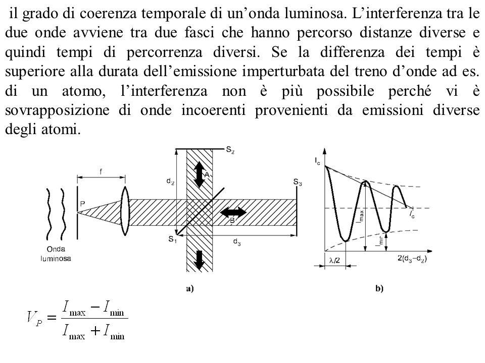 il grado di coerenza temporale di un'onda luminosa