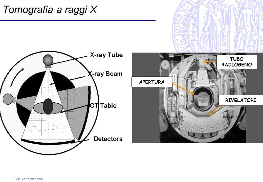 Tomografia a raggi X TUBO RADIOGENO APERTURA RIVELATORI