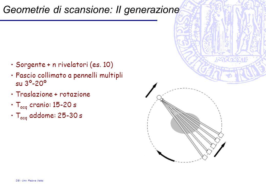 Geometrie di scansione: II generazione