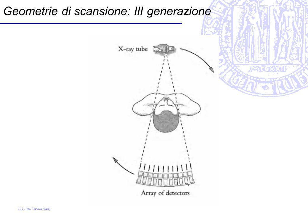 Geometrie di scansione: III generazione