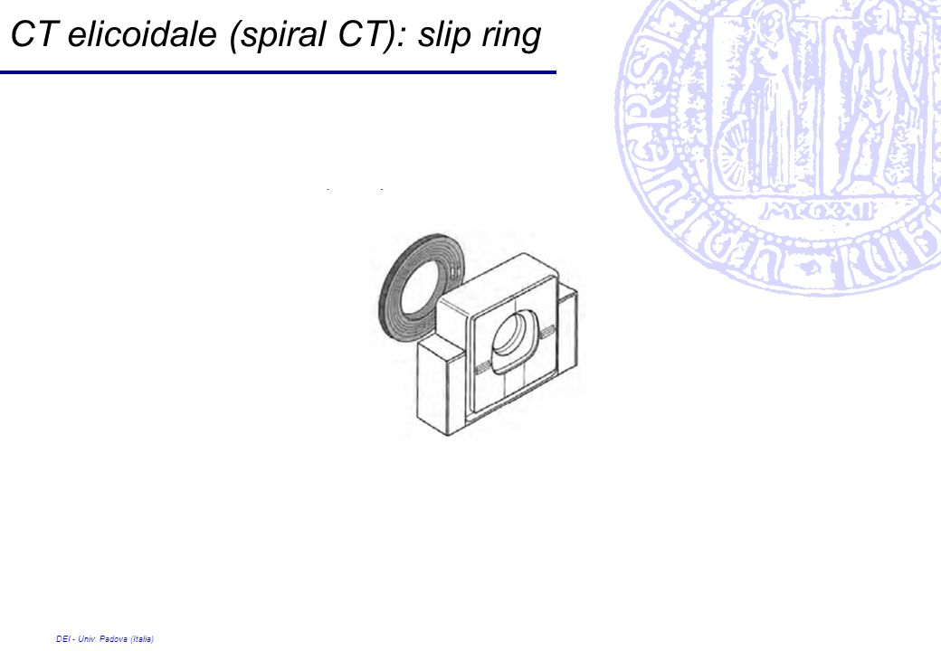 CT elicoidale (spiral CT): slip ring