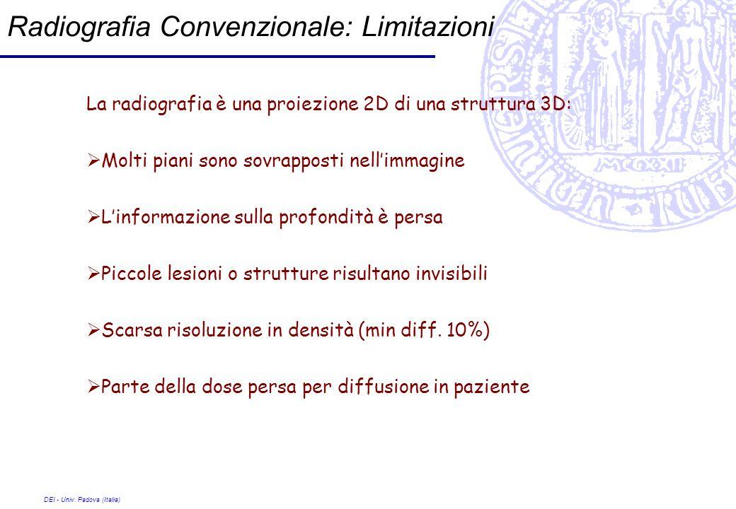 Radiografia Convenzionale: Limitazioni