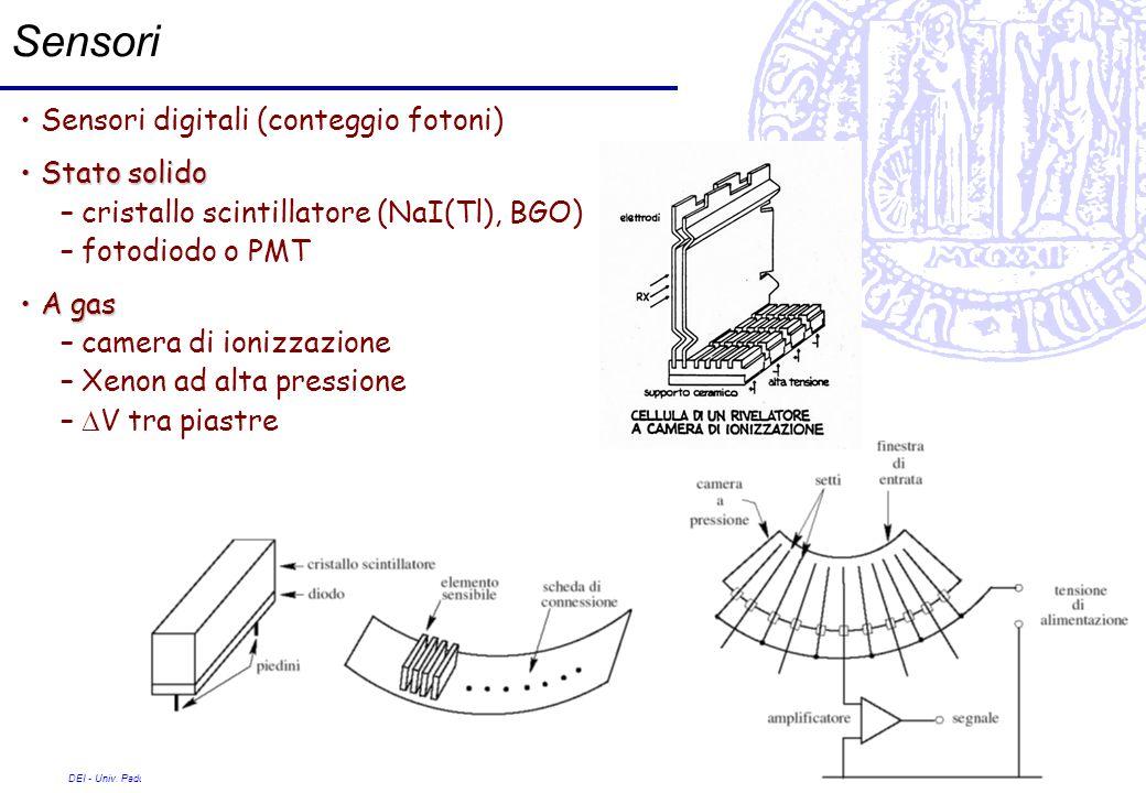 Sensori Sensori digitali (conteggio fotoni) Stato solido