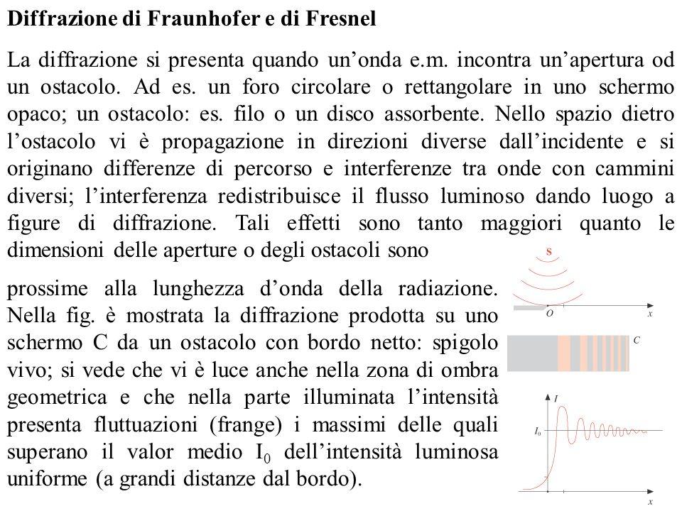 Diffrazione di Fraunhofer e di Fresnel