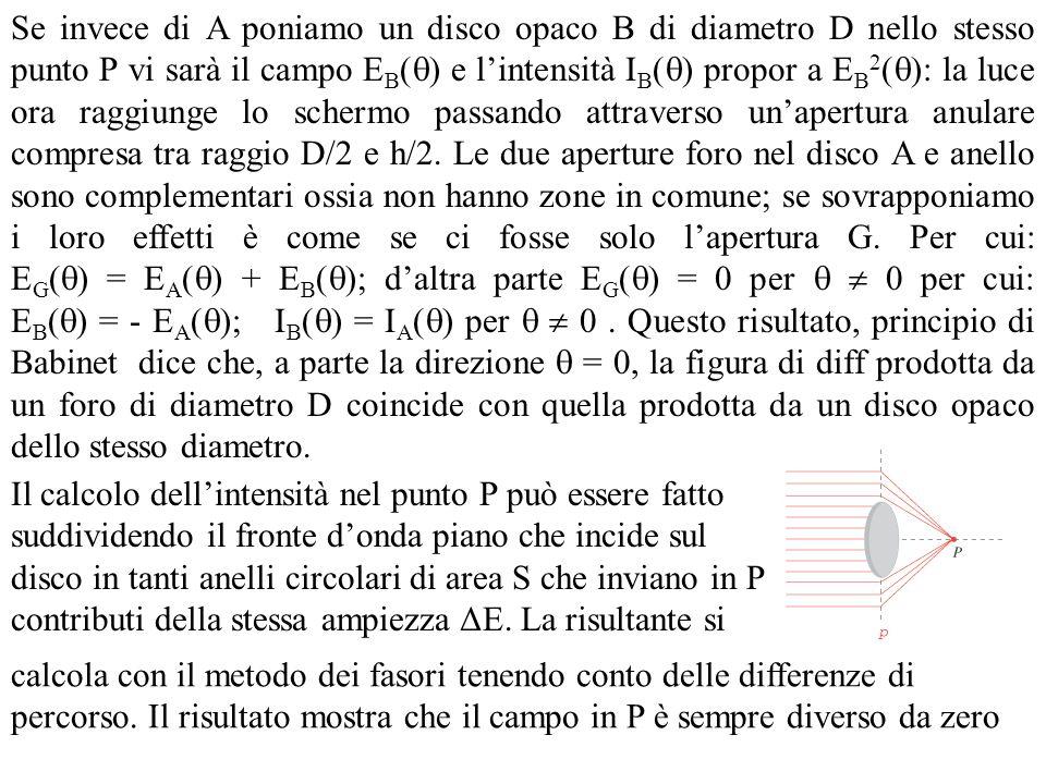 Se invece di A poniamo un disco opaco B di diametro D nello stesso punto P vi sarà il campo EB() e l'intensità IB() propor a EB2(): la luce ora raggiunge lo schermo passando attraverso un'apertura anulare compresa tra raggio D/2 e h/2. Le due aperture foro nel disco A e anello sono complementari ossia non hanno zone in comune; se sovrapponiamo i loro effetti è come se ci fosse solo l'apertura G. Per cui: EG() = EA() + EB(); d'altra parte EG() = 0 per   0 per cui: EB() = - EA(); IB() = IA() per   0 . Questo risultato, principio di Babinet dice che, a parte la direzione  = 0, la figura di diff prodotta da un foro di diametro D coincide con quella prodotta da un disco opaco dello stesso diametro.