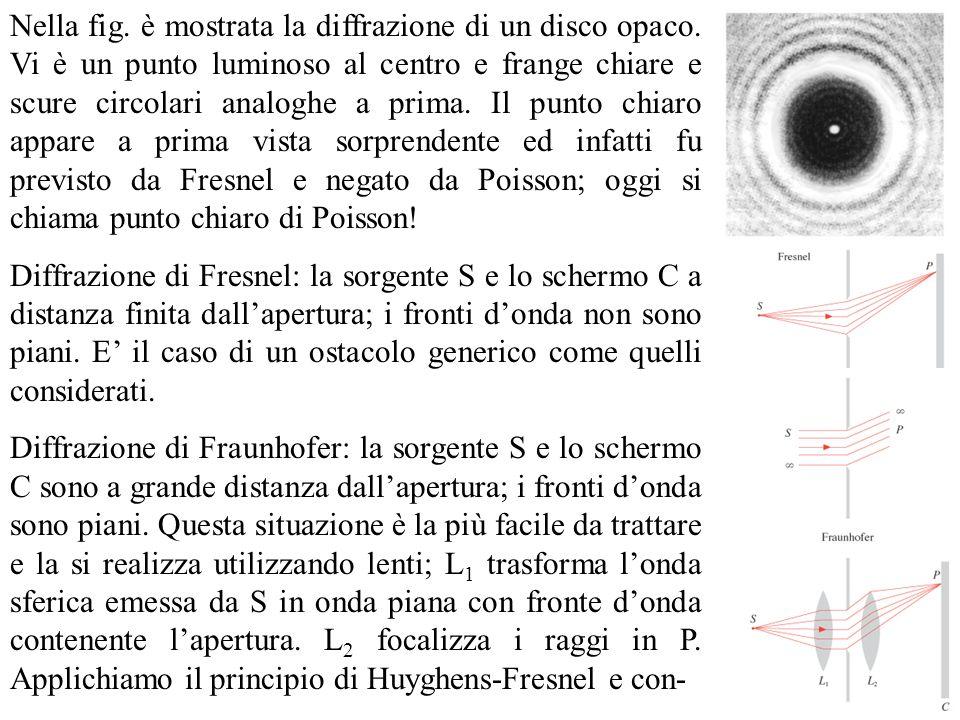 Nella fig. è mostrata la diffrazione di un disco opaco