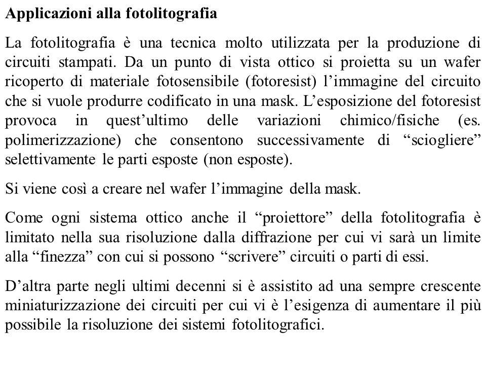 Applicazioni alla fotolitografia
