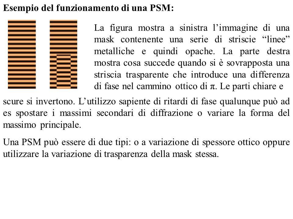 Esempio del funzionamento di una PSM: