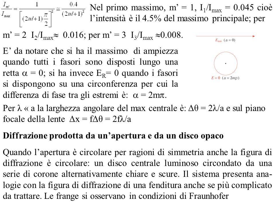 Nel primo massimo, m' = 1, I1/Imax = 0. 045 cioè l'intensità è il 4