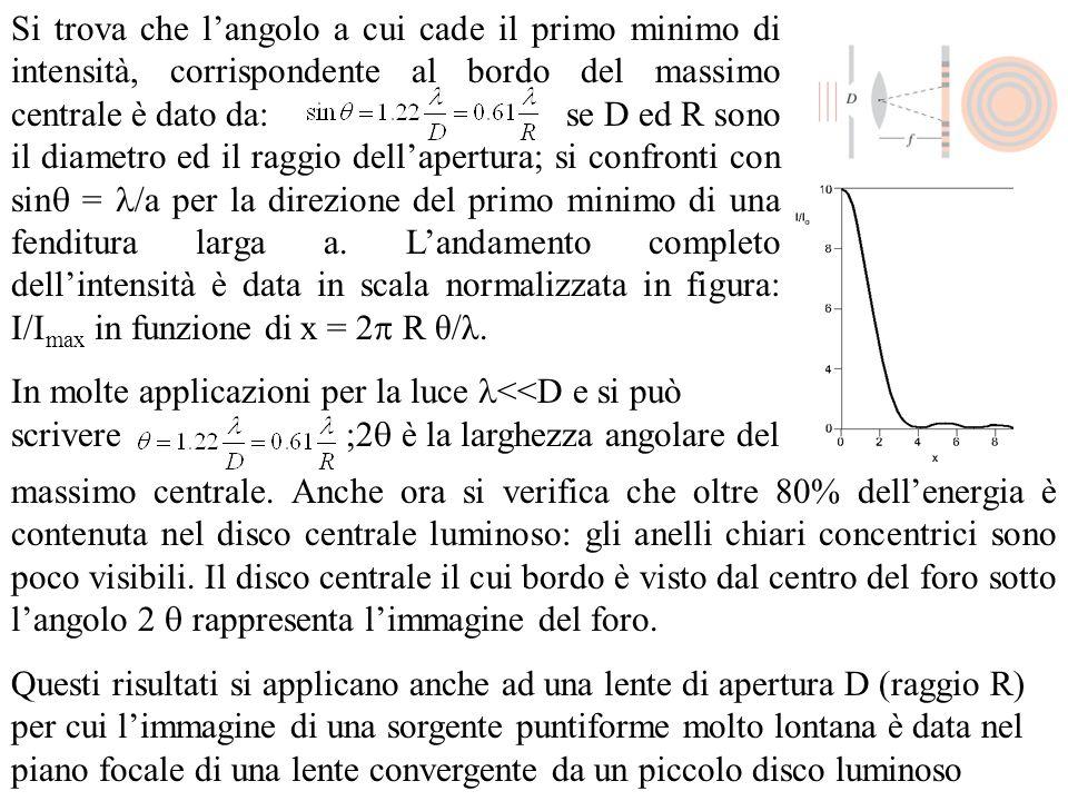 Si trova che l'angolo a cui cade il primo minimo di intensità, corrispondente al bordo del massimo centrale è dato da: se D ed R sono il diametro ed il raggio dell'apertura; si confronti con sin = /a per la direzione del primo minimo di una fenditura larga a. L'andamento completo dell'intensità è data in scala normalizzata in figura: I/Imax in funzione di x = 2 R θ/λ.