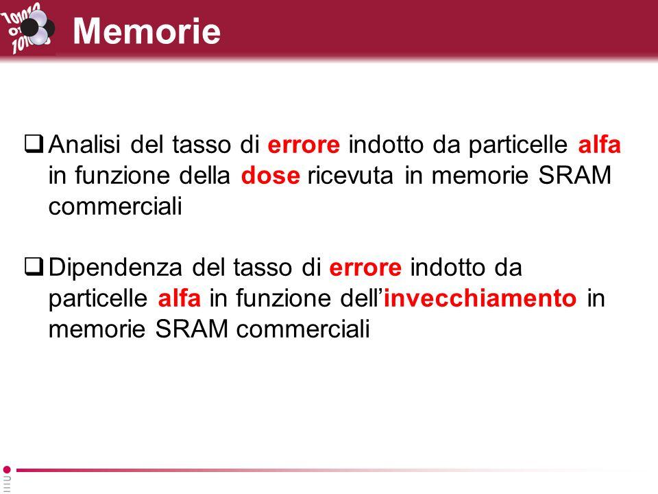 Memorie Analisi del tasso di errore indotto da particelle alfa in funzione della dose ricevuta in memorie SRAM commerciali.
