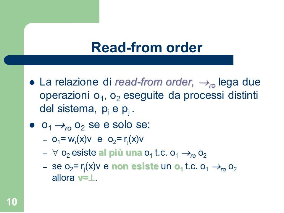 Read-from order La relazione di read-from order, ro lega due operazioni o1, o2 eseguite da processi distinti del sistema, pi e pj .
