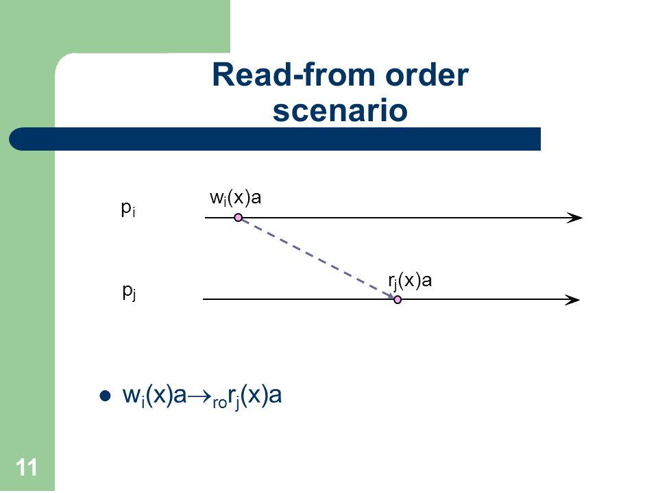Read-from order scenario