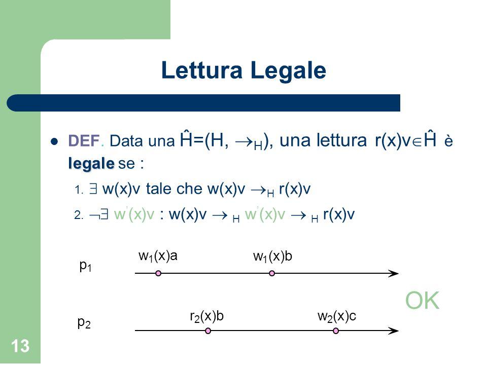 Lettura Legale DEF. Data una Ĥ=(H, H), una lettura r(x)vĤ è legale se :  w(x)v tale che w(x)v H r(x)v.