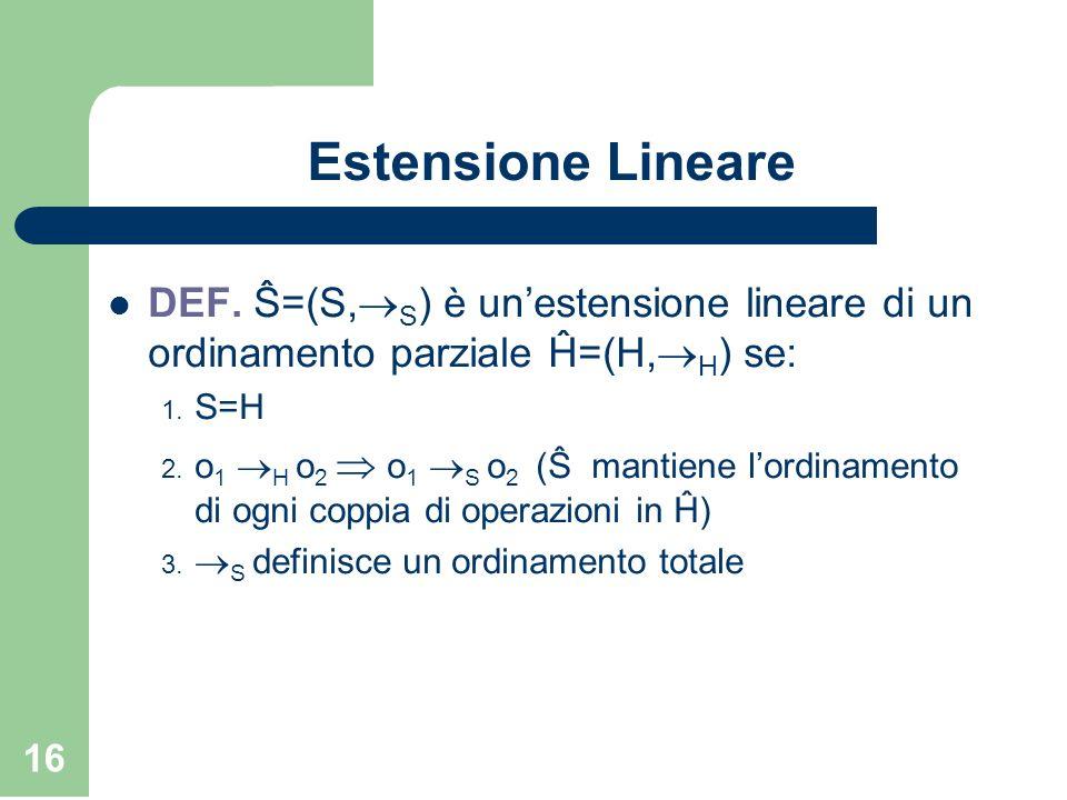 Estensione Lineare DEF. Ŝ=(S,S) è un'estensione lineare di un ordinamento parziale Ĥ=(H,H) se: S=H.