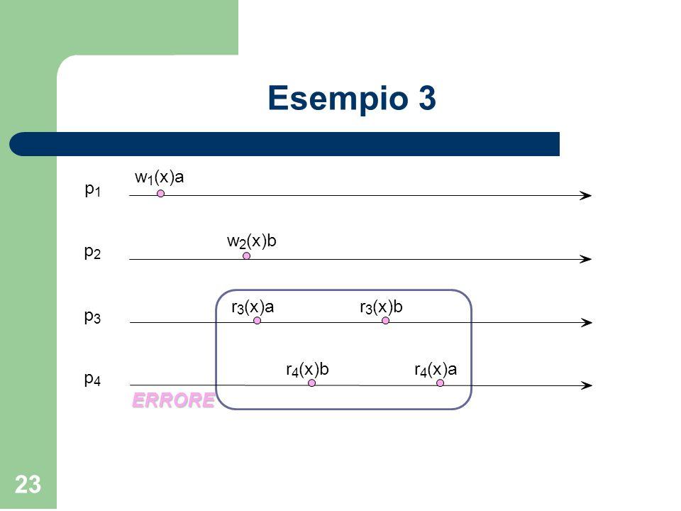 Esempio 3 w 1 (x)a 2 (x)b p 3 4 r ERRORE