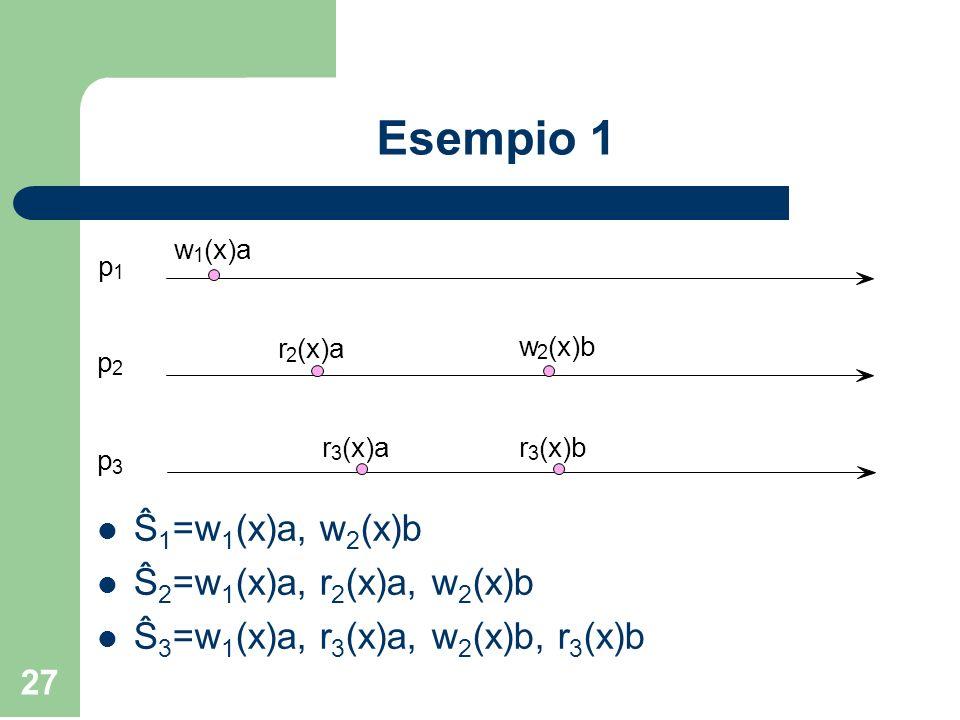 Esempio 1 Ŝ1=w1(x)a, w2(x)b Ŝ2=w1(x)a, r2(x)a, w2(x)b