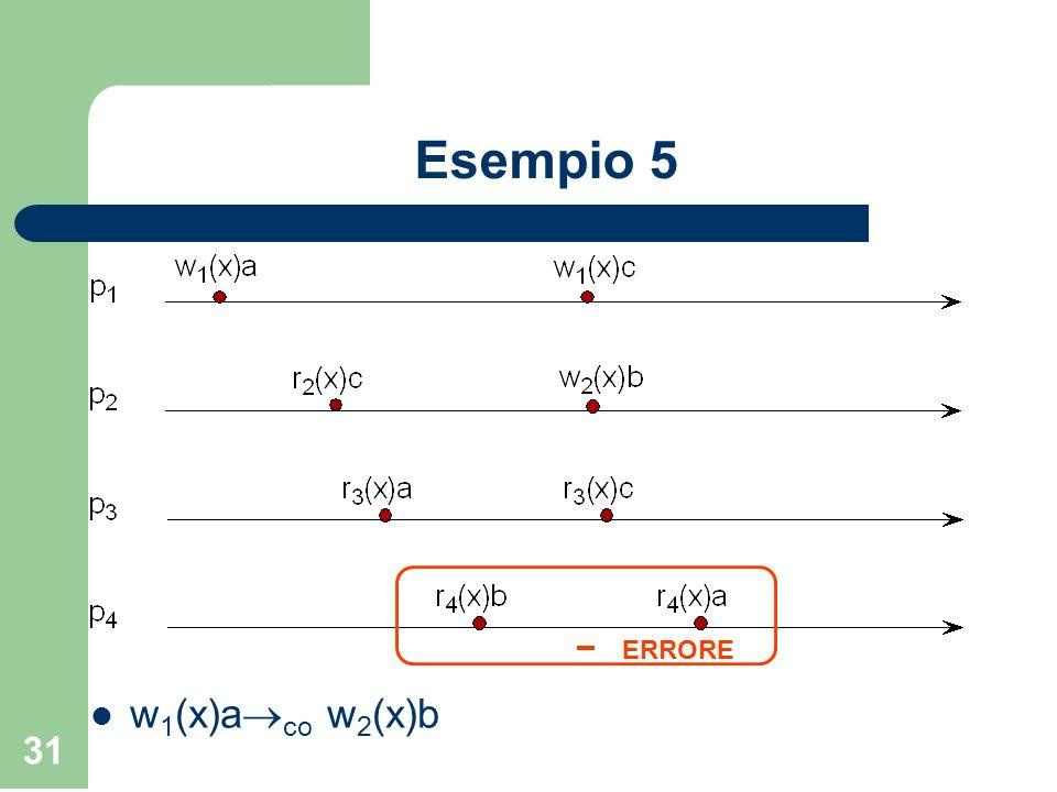 Esempio 5 ERRORE w1(x)aco w2(x)b