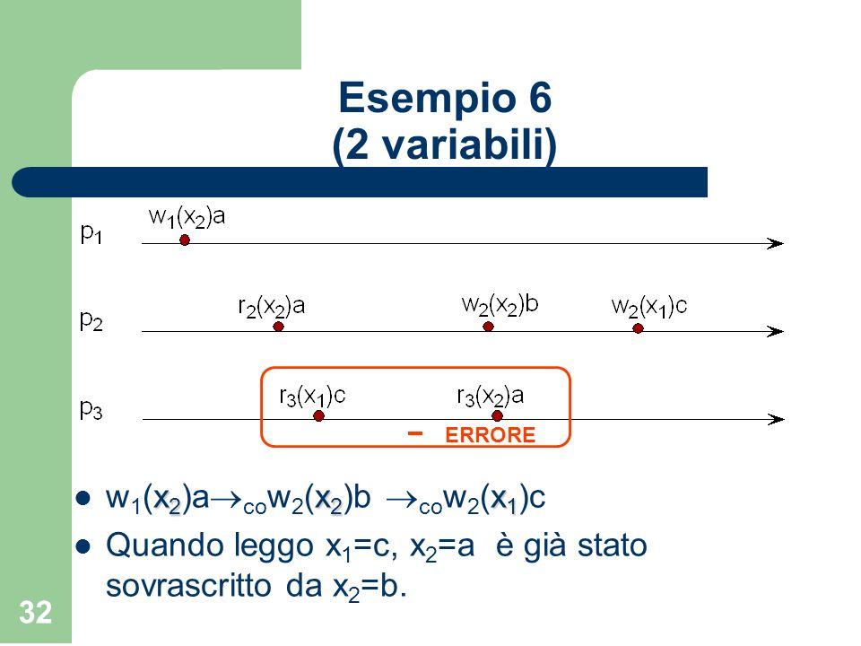 Esempio 6 (2 variabili) w1(x2)acow2(x2)b cow2(x1)c