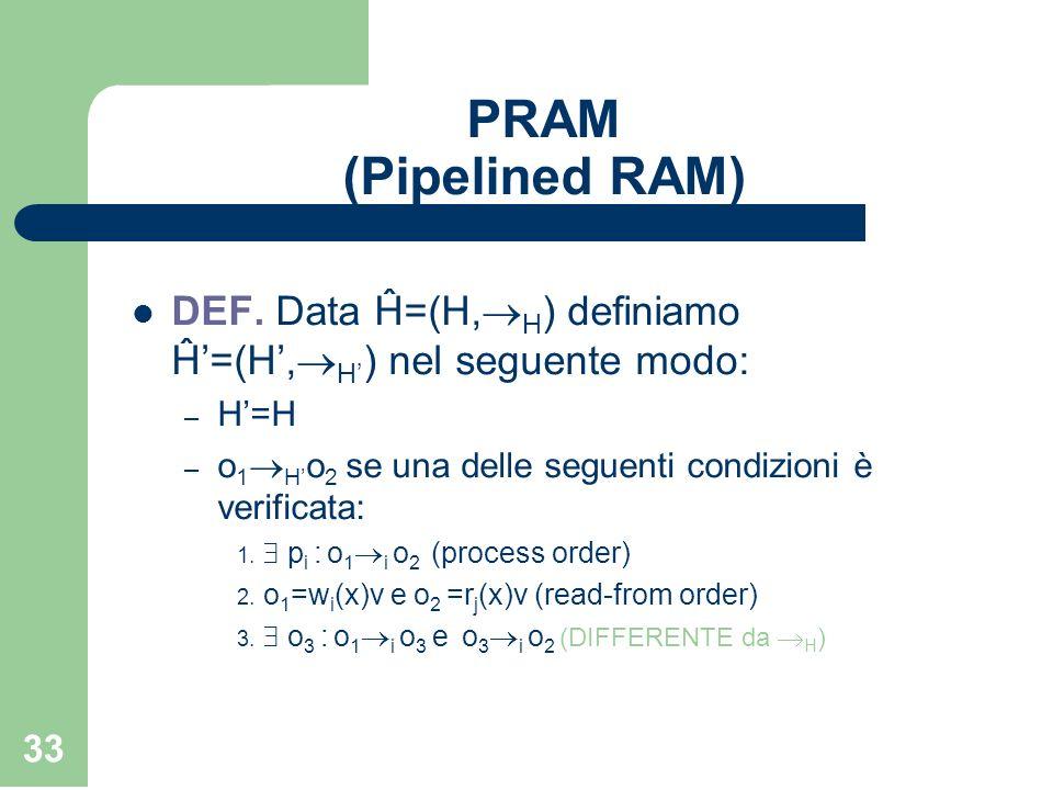 PRAM (Pipelined RAM) DEF. Data Ĥ=(H,H) definiamo Ĥ'=(H',H') nel seguente modo: H'=H.