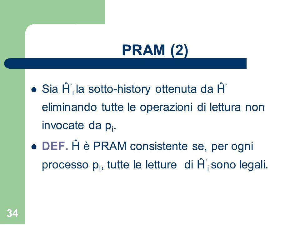 PRAM (2) Sia Ĥ'i la sotto-history ottenuta da Ĥ' eliminando tutte le operazioni di lettura non invocate da pi.